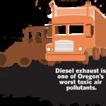 dieselreport